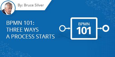 Bruce Silver's Blog - BPMN 101: Three Ways a Process Starts