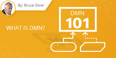 Bruce Silver's Blog - What is DMN?