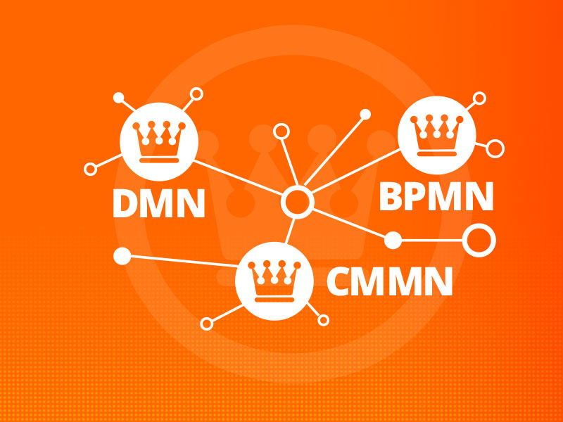 Sandy Kemsley's Blog - Understanding the Why, not just the How, of the BPMN-CMMN-DMN Triple Crown