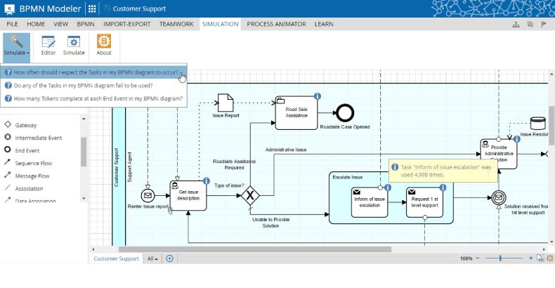 open simple pre defined simulation profiles - Bpmn Simulation